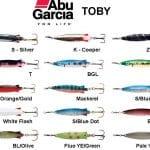 Блесна Abu Garcia Toby
