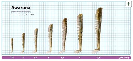 Ловля окуня на микроджиг: теория и практика