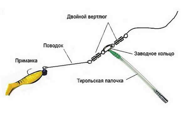 Ловля окуня на отводной поводок: монтаж, секреты проводки