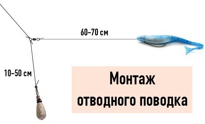 Ловля щуки на отводной поводок: способы монтажа, секреты проводки, техника