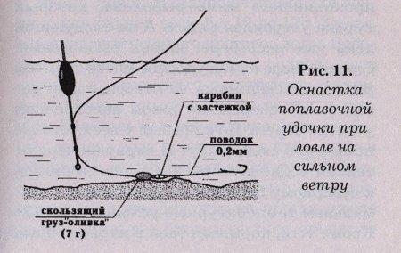 Весенняя ловля сазана: где искать и на что ловить весеннего дикого карпа