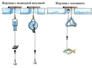 Рыбалка на жерлицы зимой-лучшие самодельные и покупные поставушки для зимней рыбалки