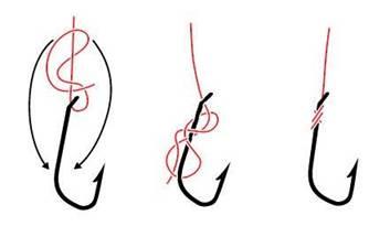 Как привязать крючок к леске, плетенке: лучшие рыболовные узлы