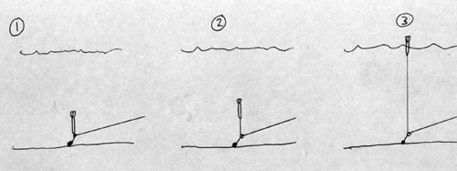 Маркерный поплавок: для чего нужен, как пользоваться, как собрать монтаж