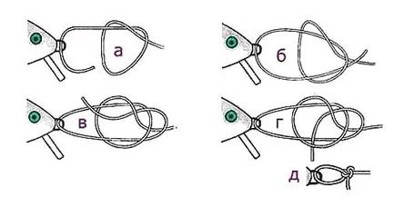 Как привязать блесну к леске, плетенке, флюру - лучшие узлы для приманок