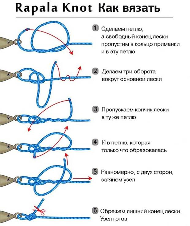 Как привязывать вертлюжок к леске, плетенке, флюрокарбону