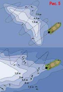 Ловля судака на джиг весной, летом и осенью