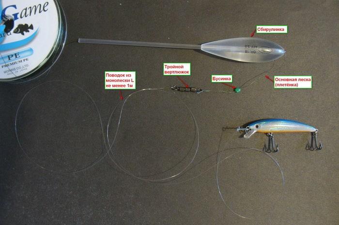 Рыболовная снасть бомбарда: монтаж оснастки, ловля на сбирулино