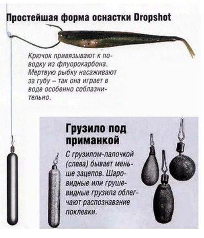 Оснастка дроп шот на щуку: способы и схемы монтажа с фото, подача и проводка