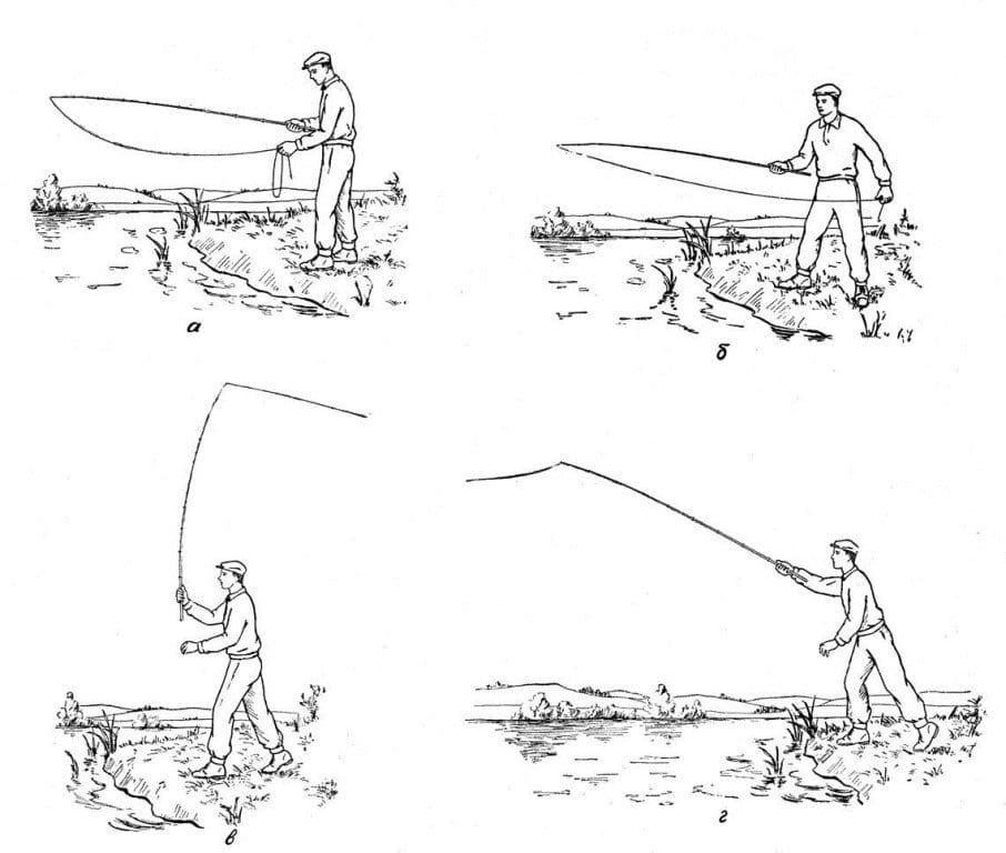Поплавочная ловля осенью в сентябре, октябре и ноябре - секреты и советы