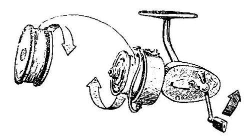 Как намотать леску и шнур на катушку безынерционную, инерционную и зимнюю