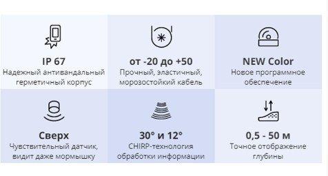Как использовать эхолот Практик 6М: характеристики, отзывы, цена