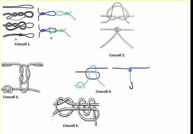 Как правильно связать плетенку и леску между собой: инструкция с фото